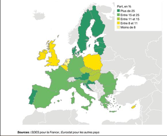 energie-renouvelable-consommation-brut-2017